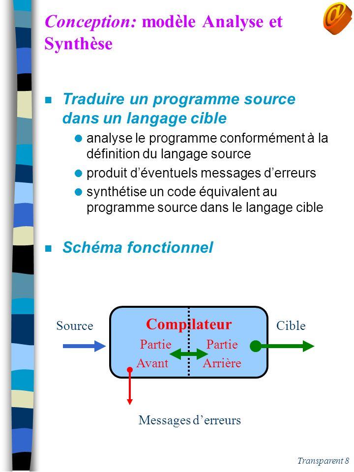 Conception: modèle Analyse et Synthèse