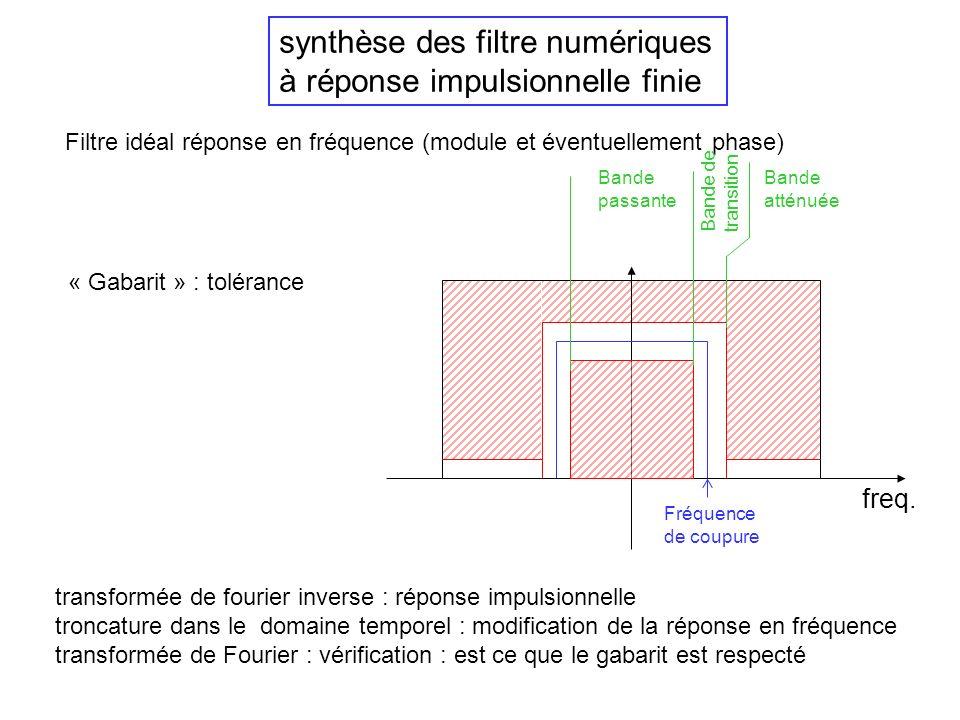 synthèse des filtre numériques à réponse impulsionnelle finie