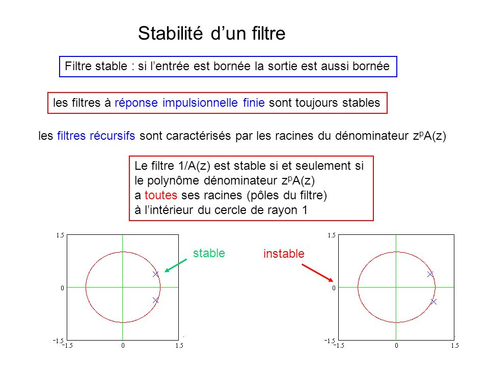 Stabilité d'un filtre Filtre stable : si l'entrée est bornée la sortie est aussi bornée.
