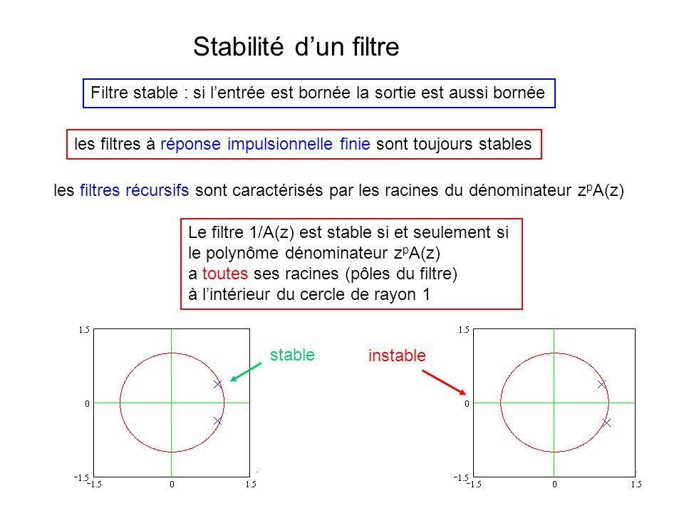 Stabilité d'un filtreFiltre stable : si l'entrée est bornée la sortie est aussi bornée.
