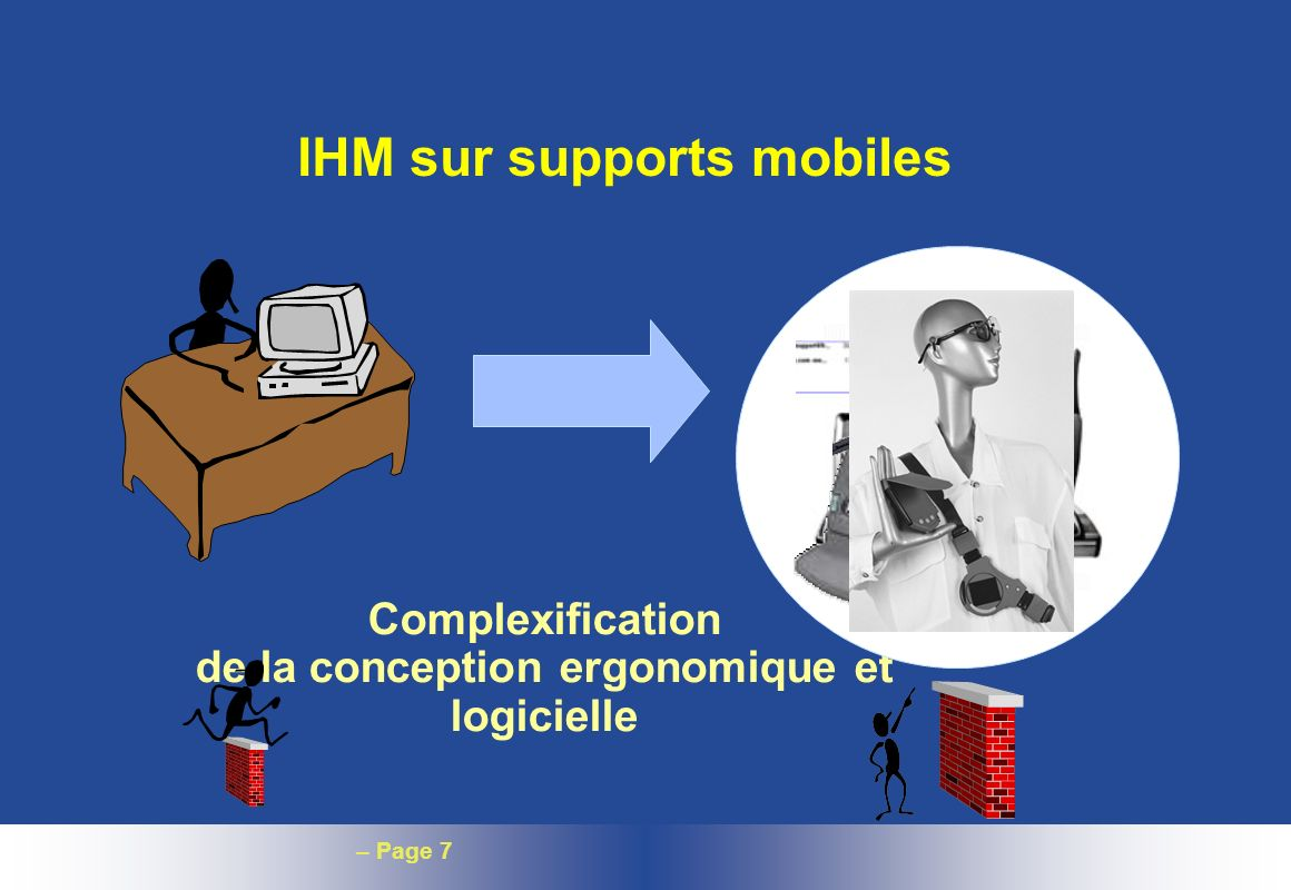 IHM sur supports mobiles