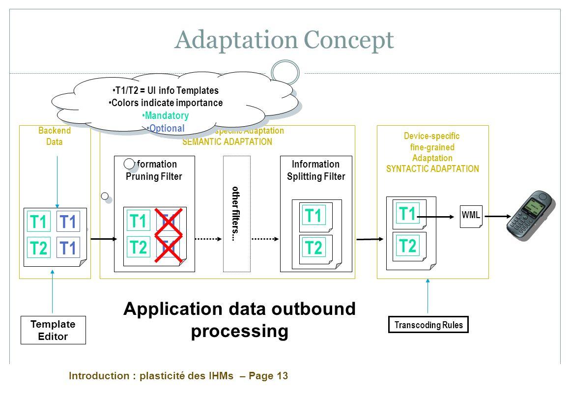 Adaptation Concept T1 T1 T1 T1 T2 T2 T2 T2