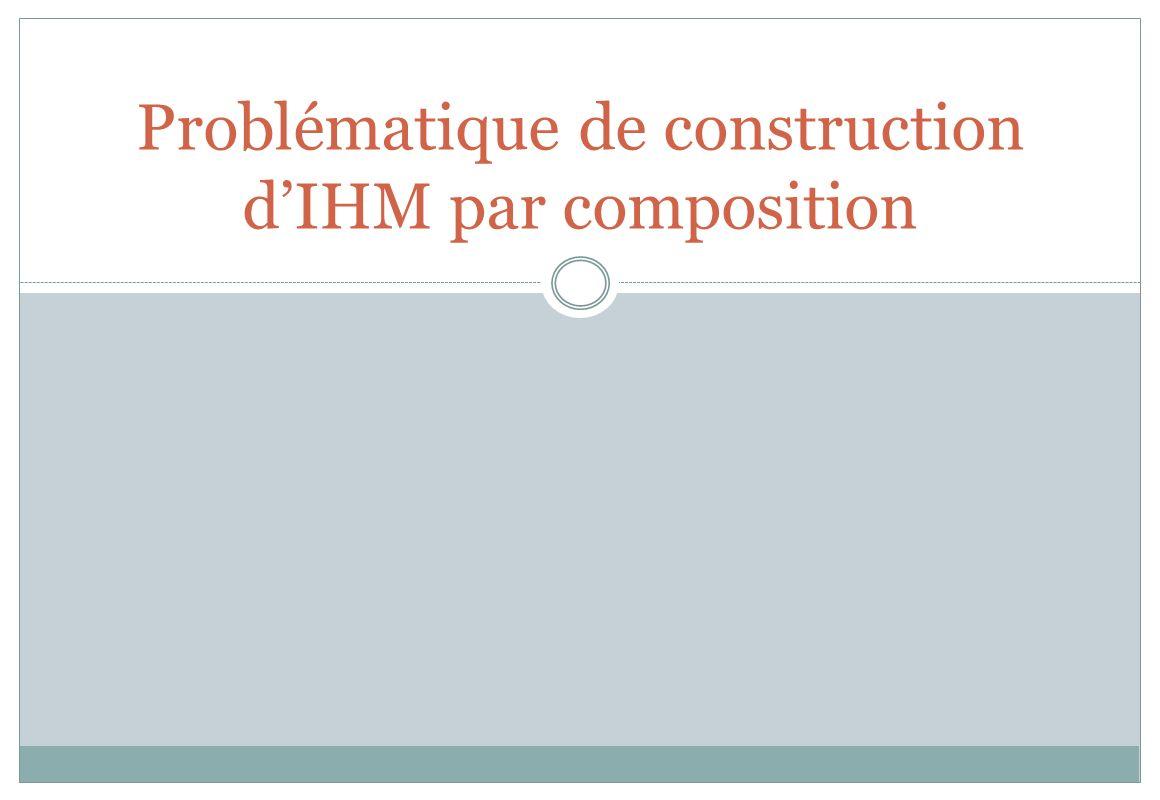 Problématique de construction d'IHM par composition