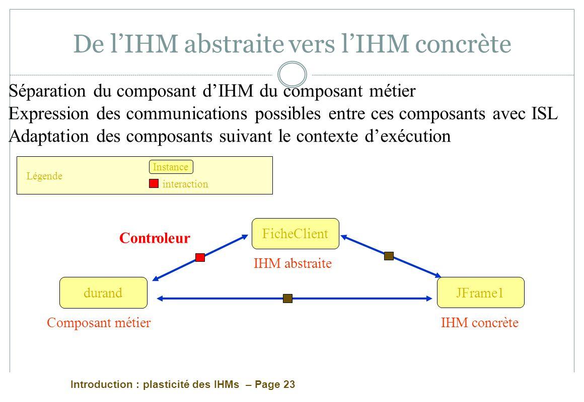De l'IHM abstraite vers l'IHM concrète