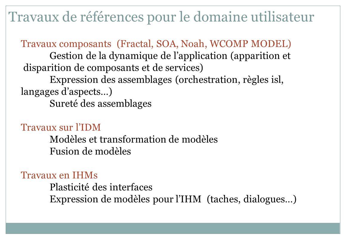 Travaux de références pour le domaine utilisateur