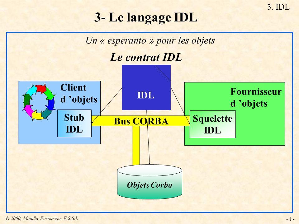 3- Le langage IDL Le contrat IDL Un « esperanto » pour les objets