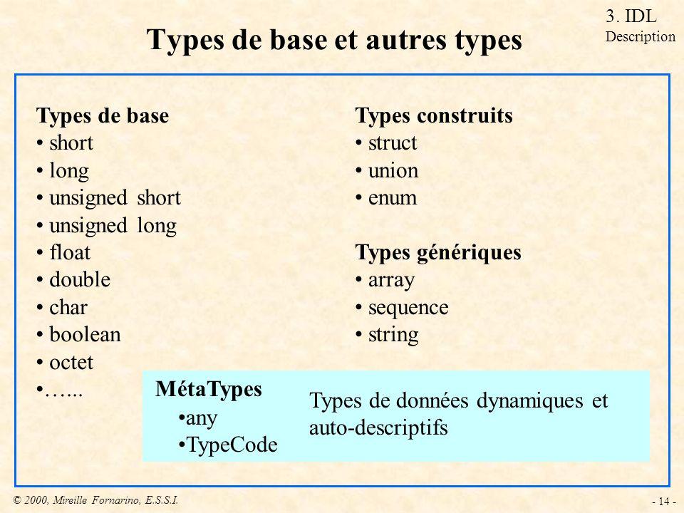 Types de base et autres types