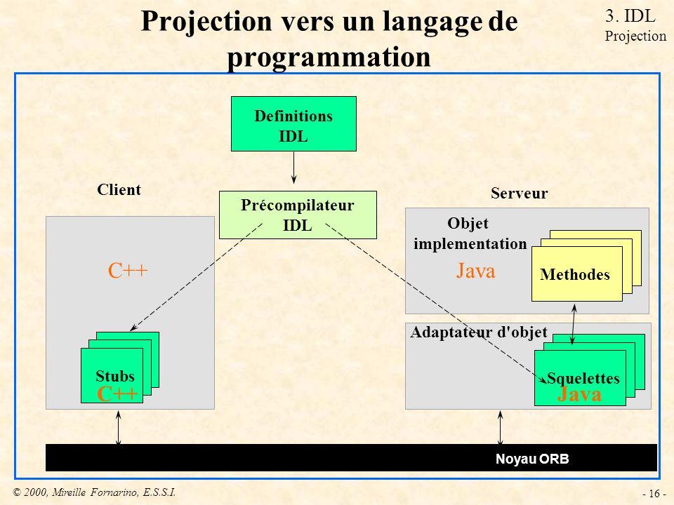Projection vers un langage de programmation