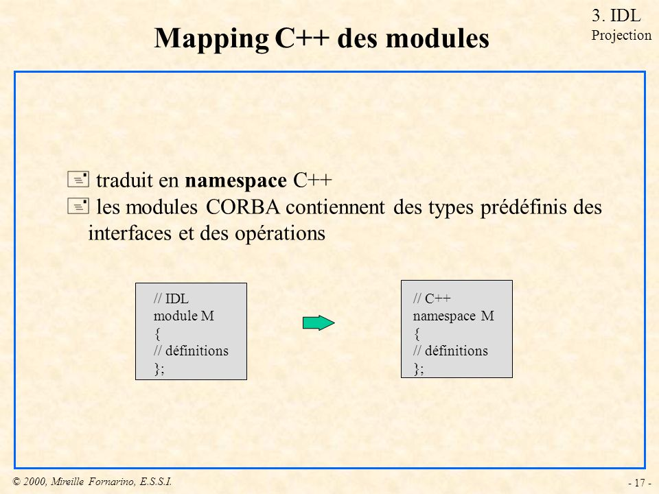 Mapping C++ des modules