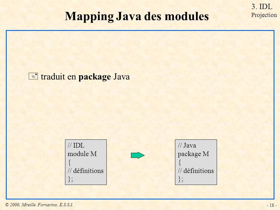 Mapping Java des modules