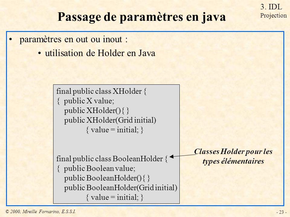 Passage de paramètres en java