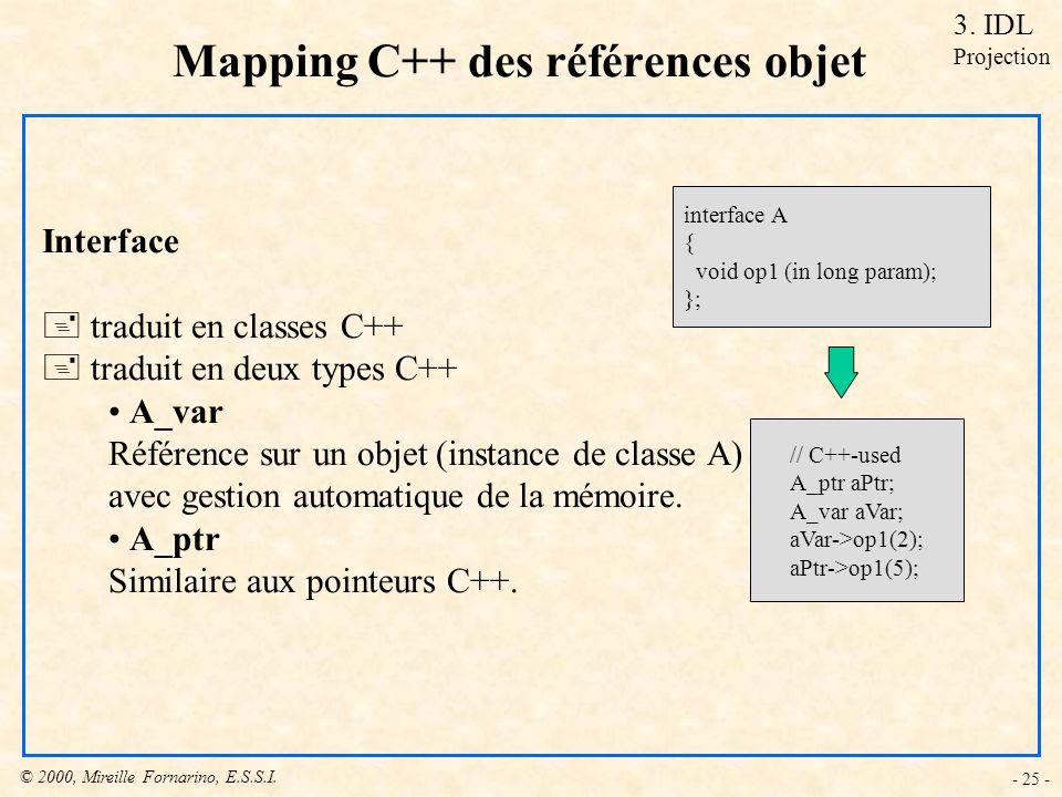 Mapping C++ des références objet