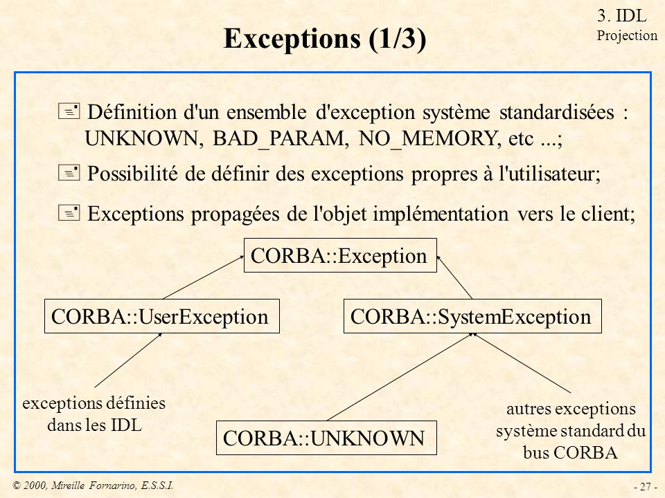 3. IDL Projection. Exceptions (1/3) Définition d un ensemble d exception système standardisées : UNKNOWN, BAD_PARAM, NO_MEMORY, etc ...;