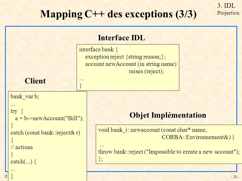 Mapping C++ des exceptions (3/3)
