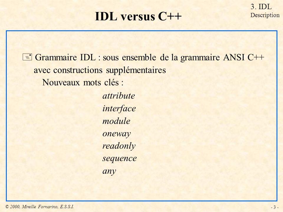 IDL versus C++ Grammaire IDL : sous ensemble de la grammaire ANSI C++