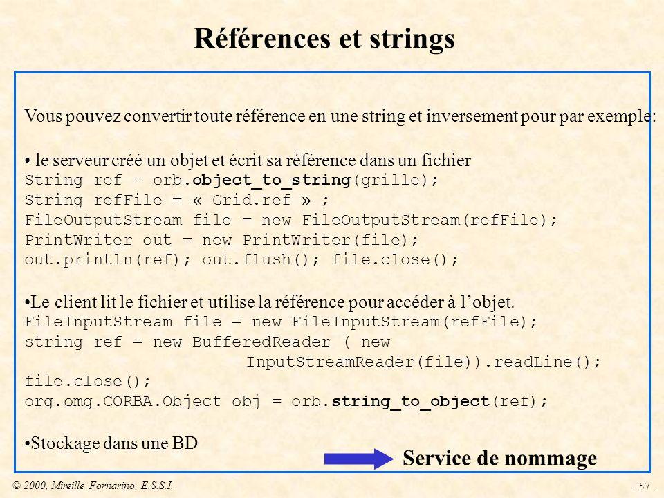 Références et strings Service de nommage
