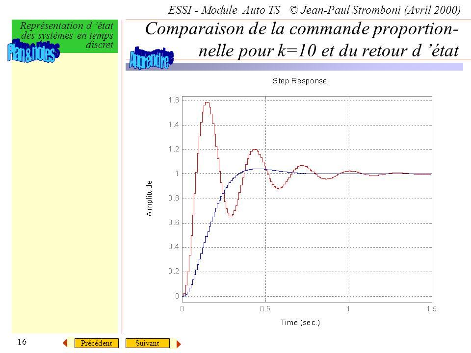 Comparaison de la commande proportion-nelle pour k=10 et du retour d 'état