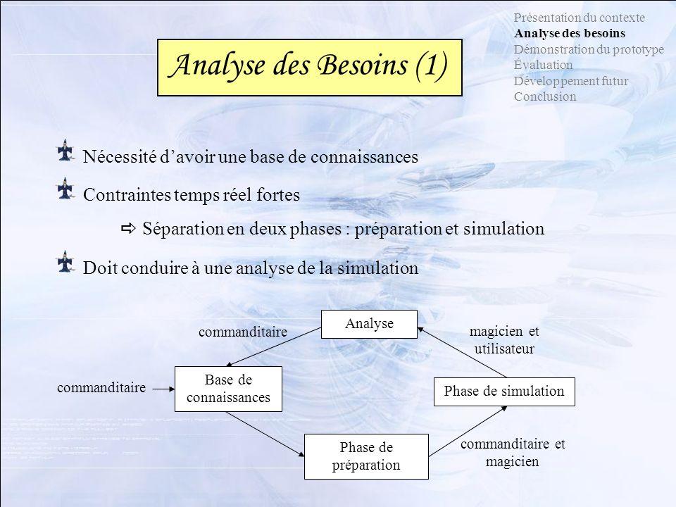 Analyse des Besoins (1) Nécessité d'avoir une base de connaissances