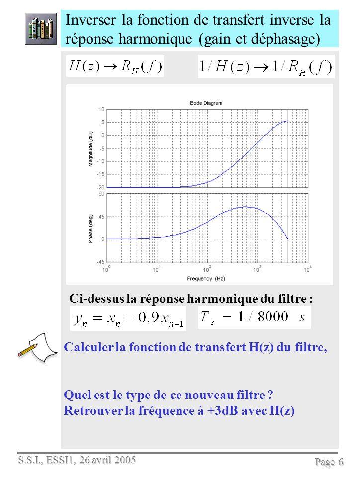 Inverser la fonction de transfert inverse la réponse harmonique (gain et déphasage)