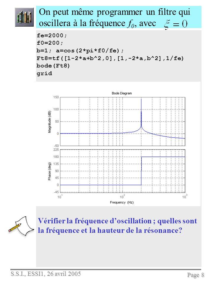 On peut même programmer un filtre qui oscillera à la fréquence f0, avec