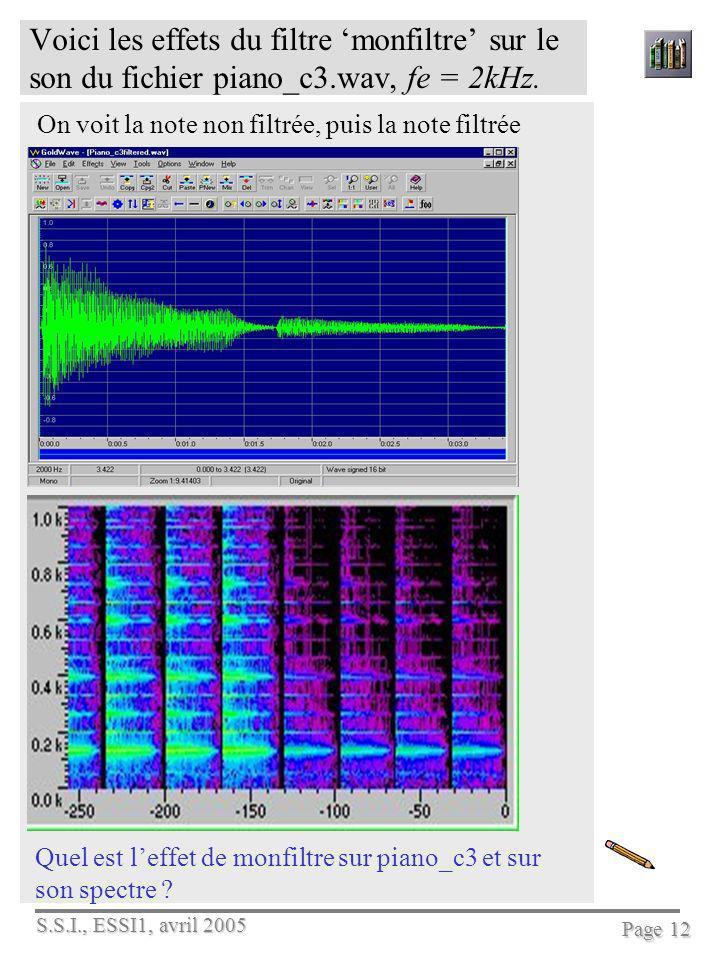 Voici les effets du filtre 'monfiltre' sur le son du fichier piano_c3