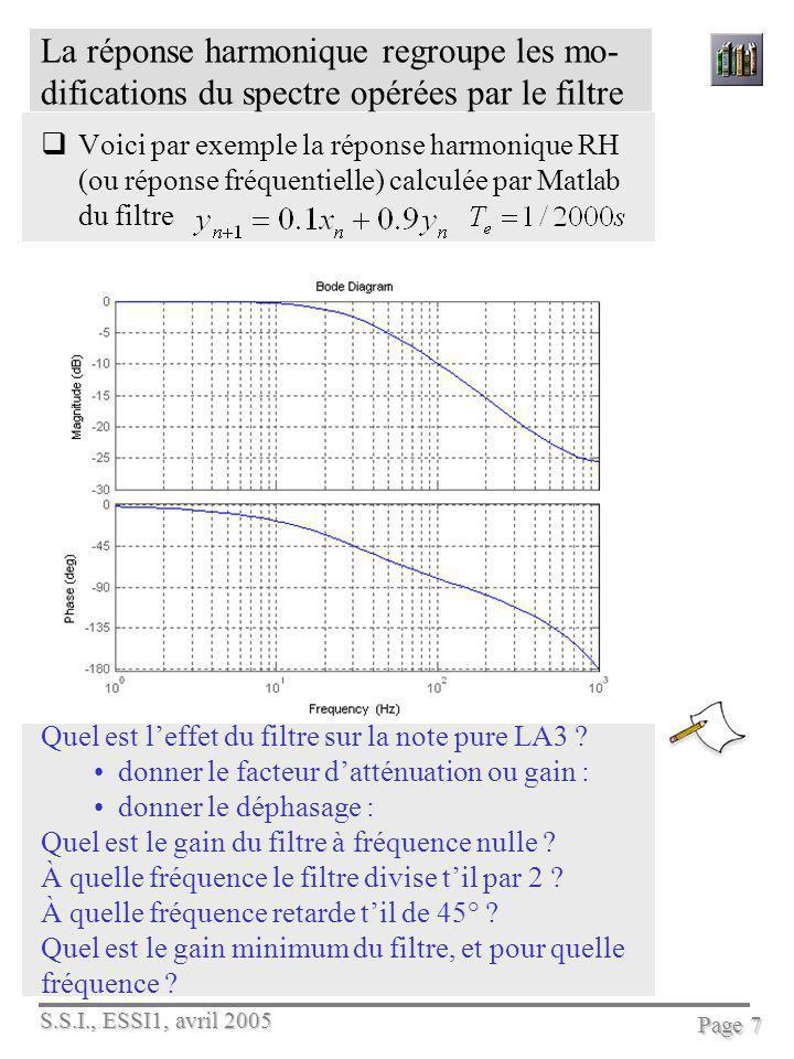 La réponse harmonique regroupe les mo-difications du spectre opérées par le filtre