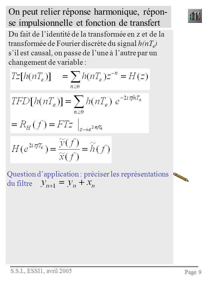 On peut relier réponse harmonique, répon-se impulsionnelle et fonction de transfert