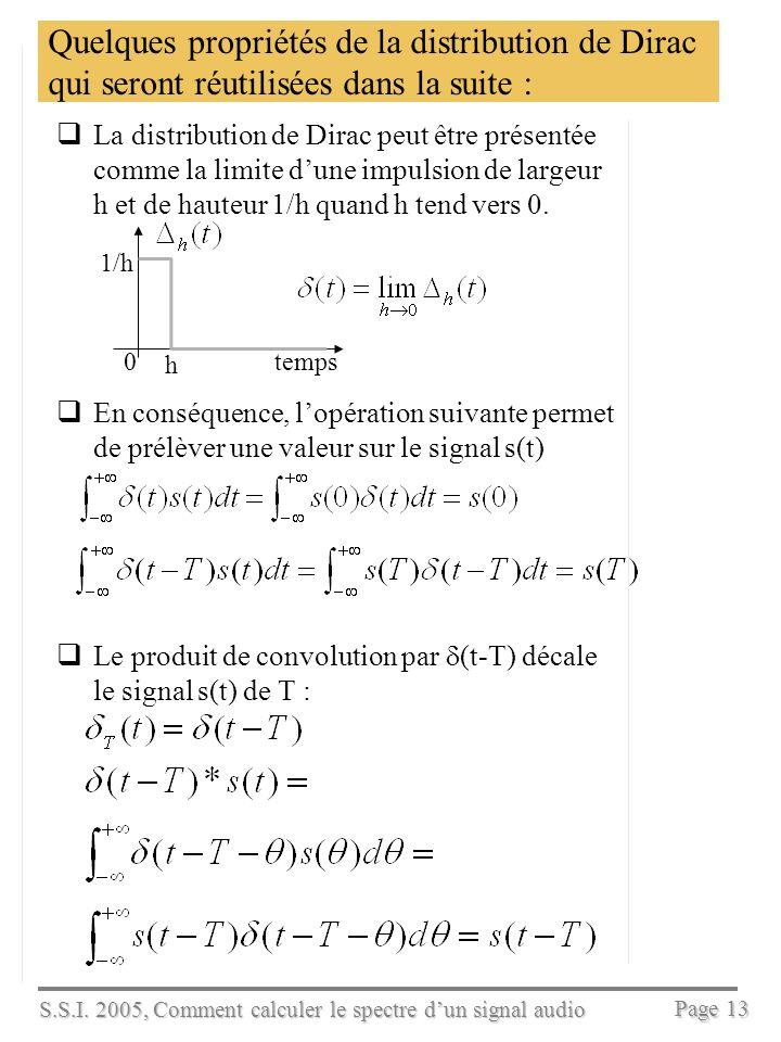 Quelques propriétés de la distribution de Dirac qui seront réutilisées dans la suite :
