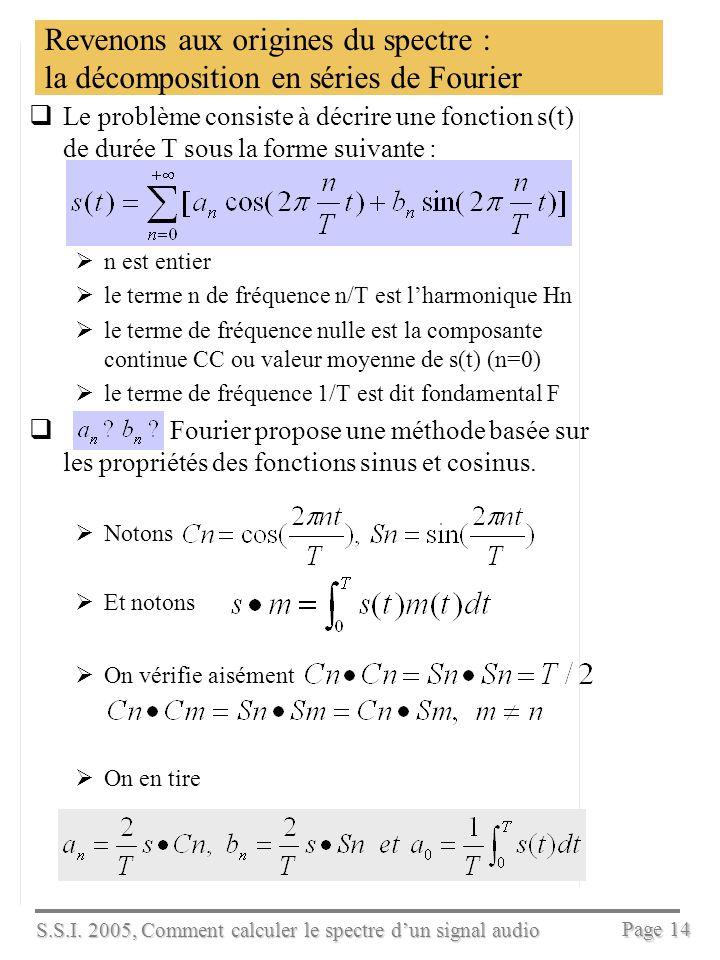 Revenons aux origines du spectre : la décomposition en séries de Fourier