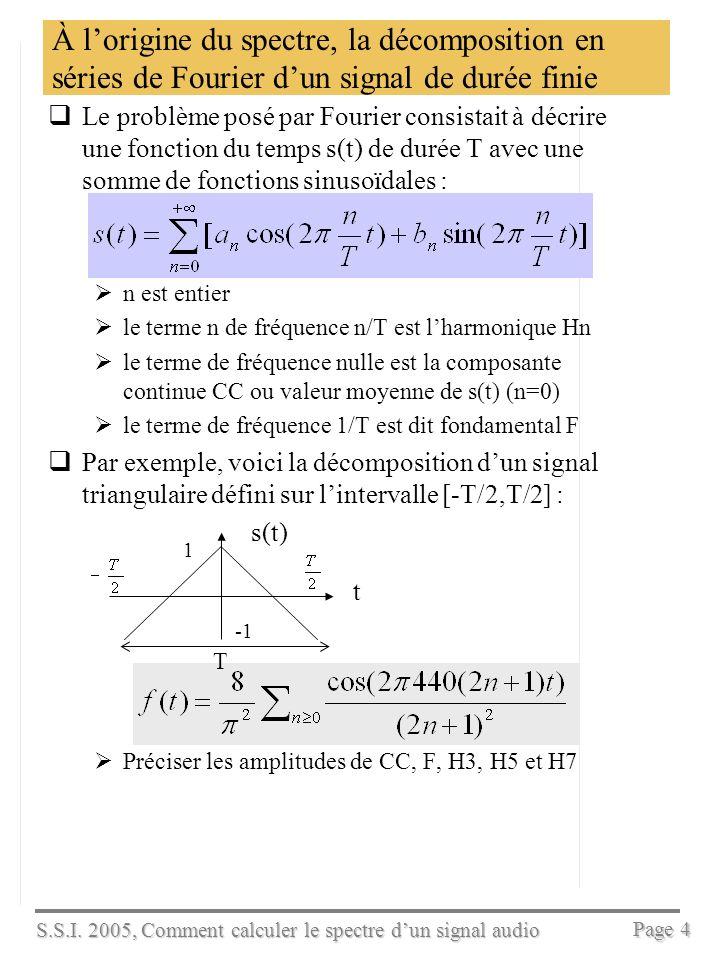 À l'origine du spectre, la décomposition en séries de Fourier d'un signal de durée finie