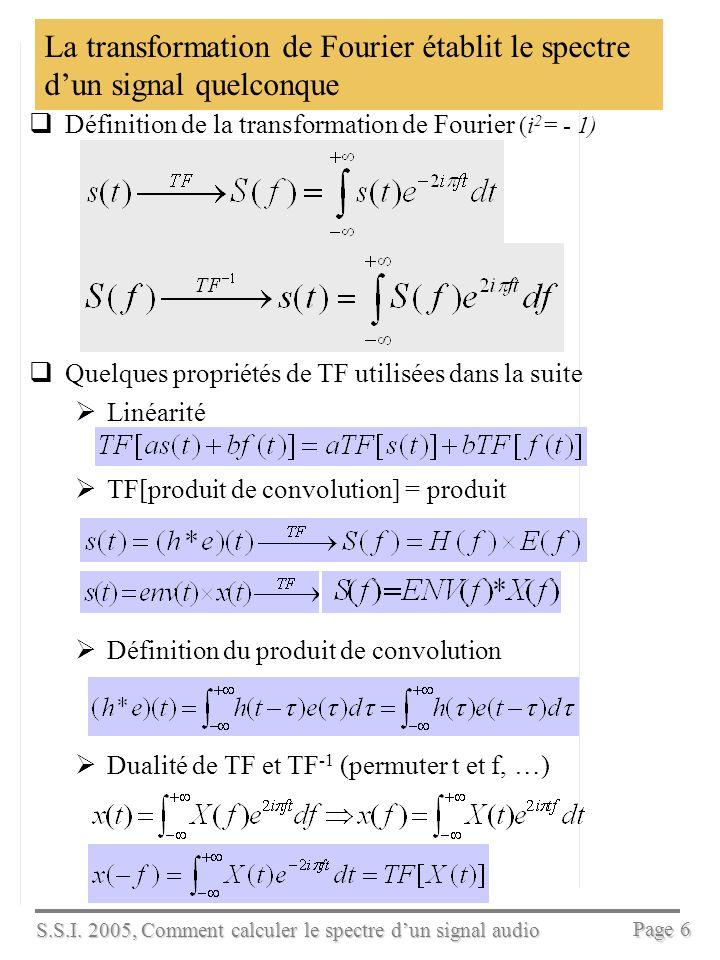 La transformation de Fourier établit le spectre d'un signal quelconque