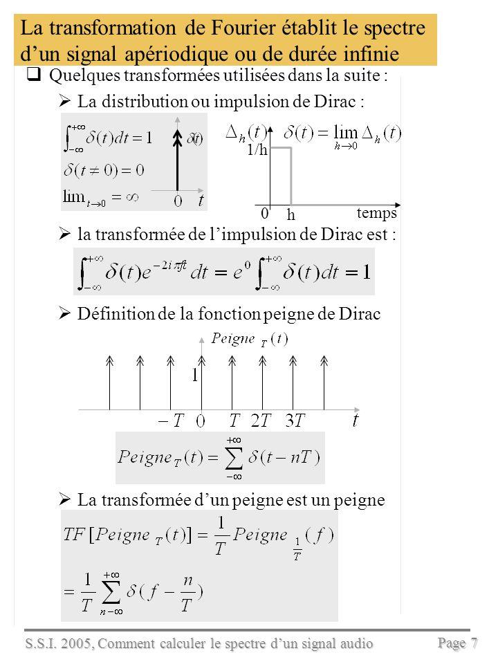 La transformation de Fourier établit le spectre d'un signal apériodique ou de durée infinie