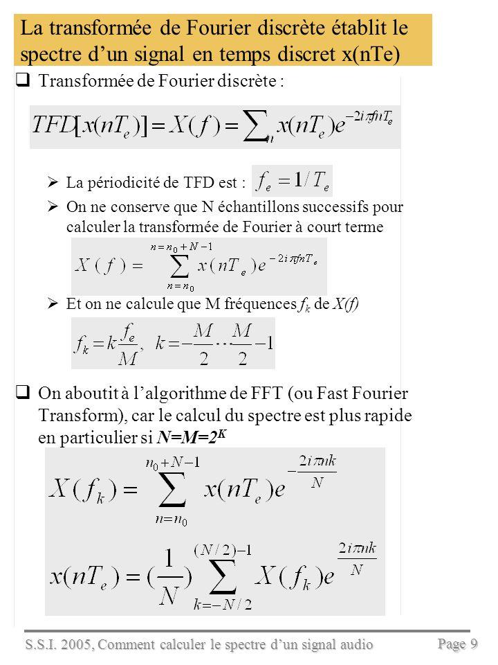 La transformée de Fourier discrète établit le spectre d'un signal en temps discret x(nTe)