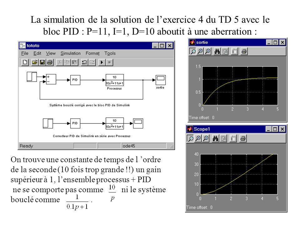La simulation de la solution de l'exercice 4 du TD 5 avec le bloc PID : P=11, I=1, D=10 aboutit à une aberration :