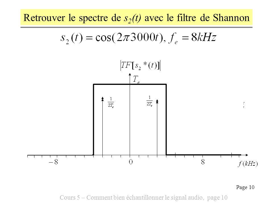 Retrouver le spectre de s2(t) avec le filtre de Shannon