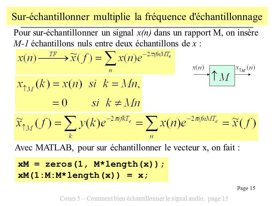 Sur-échantillonner multiplie la fréquence d échantillonnage