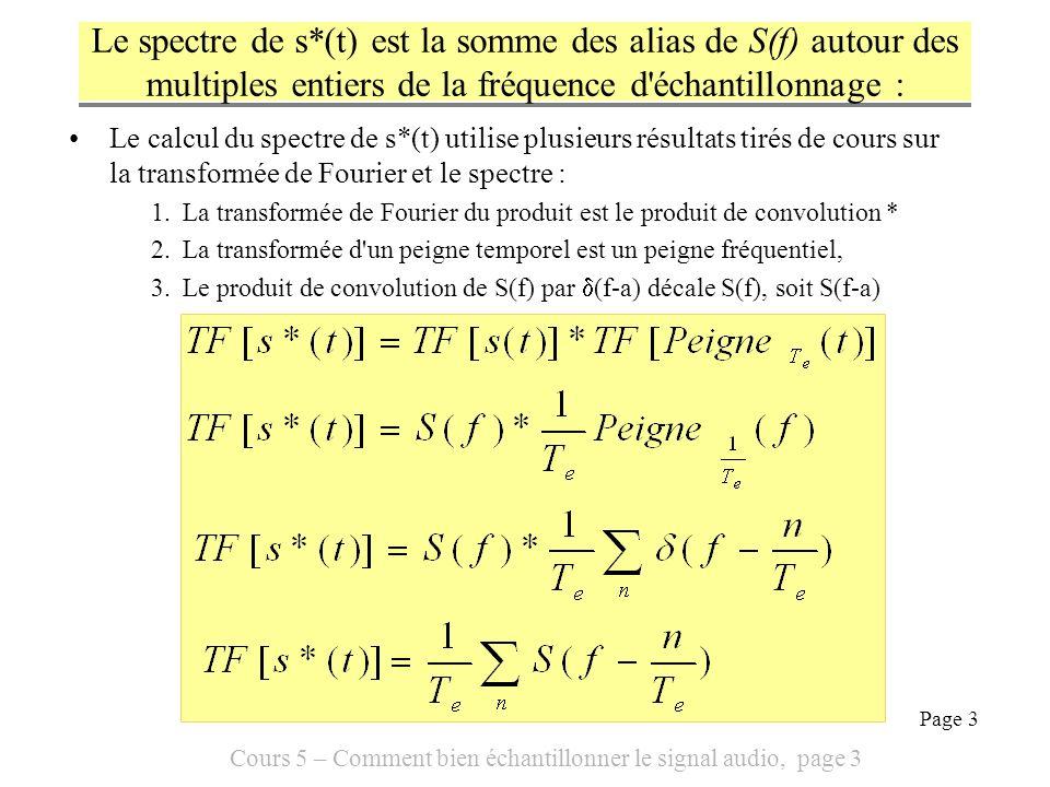 Le spectre de s*(t) est la somme des alias de S(f) autour des multiples entiers de la fréquence d échantillonnage :