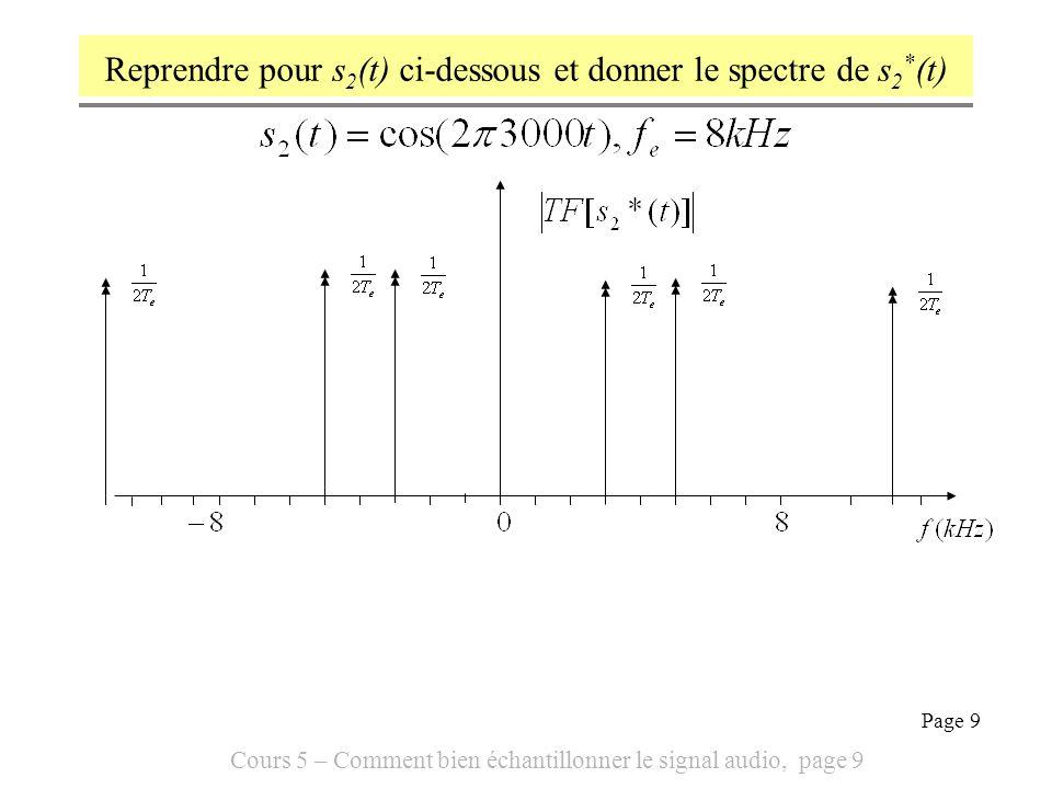 Reprendre pour s2(t) ci-dessous et donner le spectre de s2*(t)
