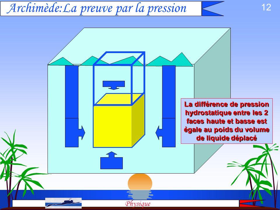 Archimède:La preuve par la pression