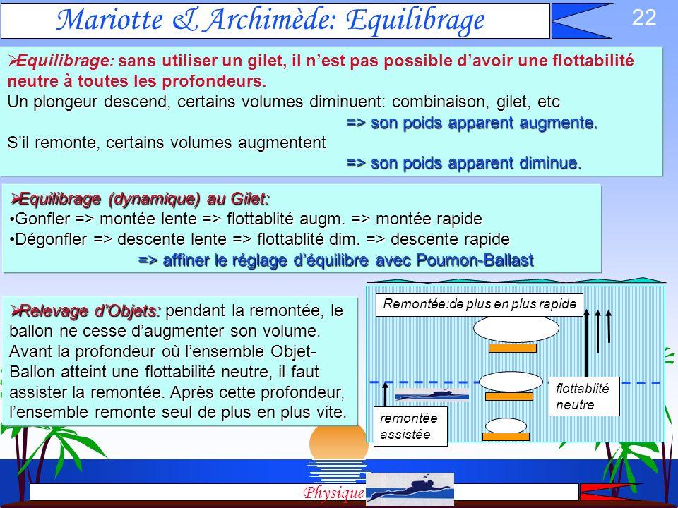Mariotte & Archimède: Equilibrage