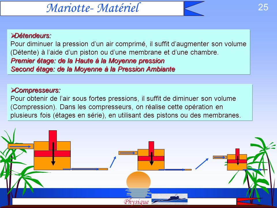 Mariotte- Matériel Physique Détendeurs: