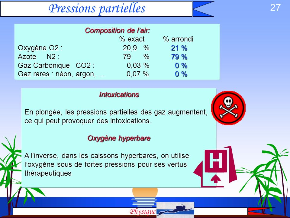 Pressions partielles Physique Composition de l'air: % exact % arrondi