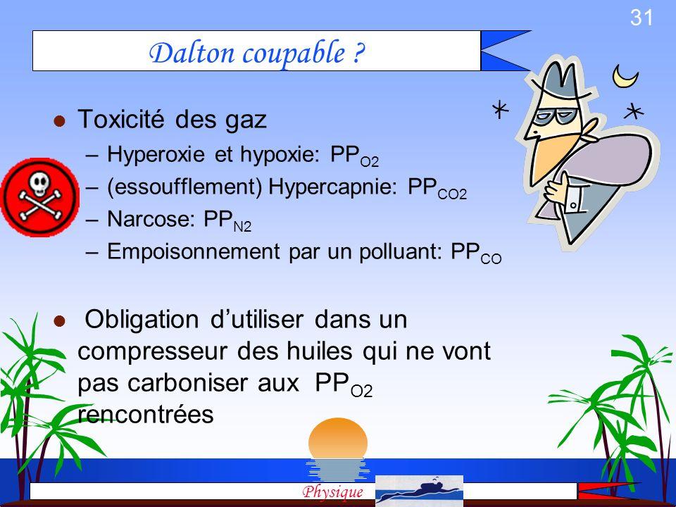 Dalton coupable Toxicité des gaz