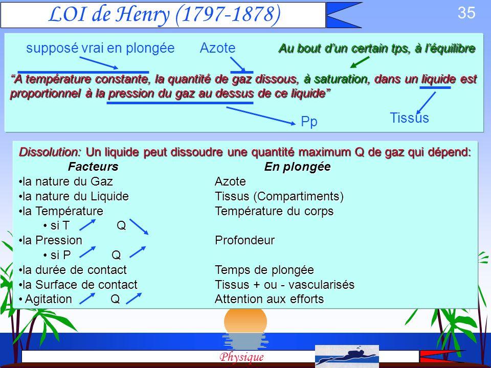 LOI de Henry (1797-1878) Au bout d'un certain tps, à l'équilibre
