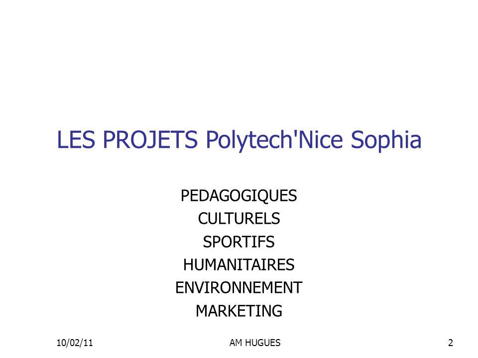 LES PROJETS Polytech Nice Sophia