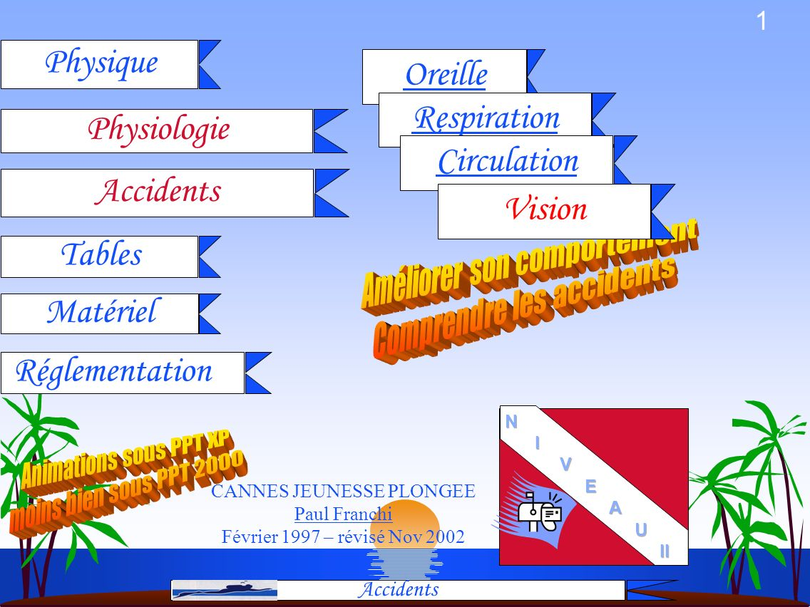 Physique Oreille Respiration Physiologie Circulation Accidents Vision
