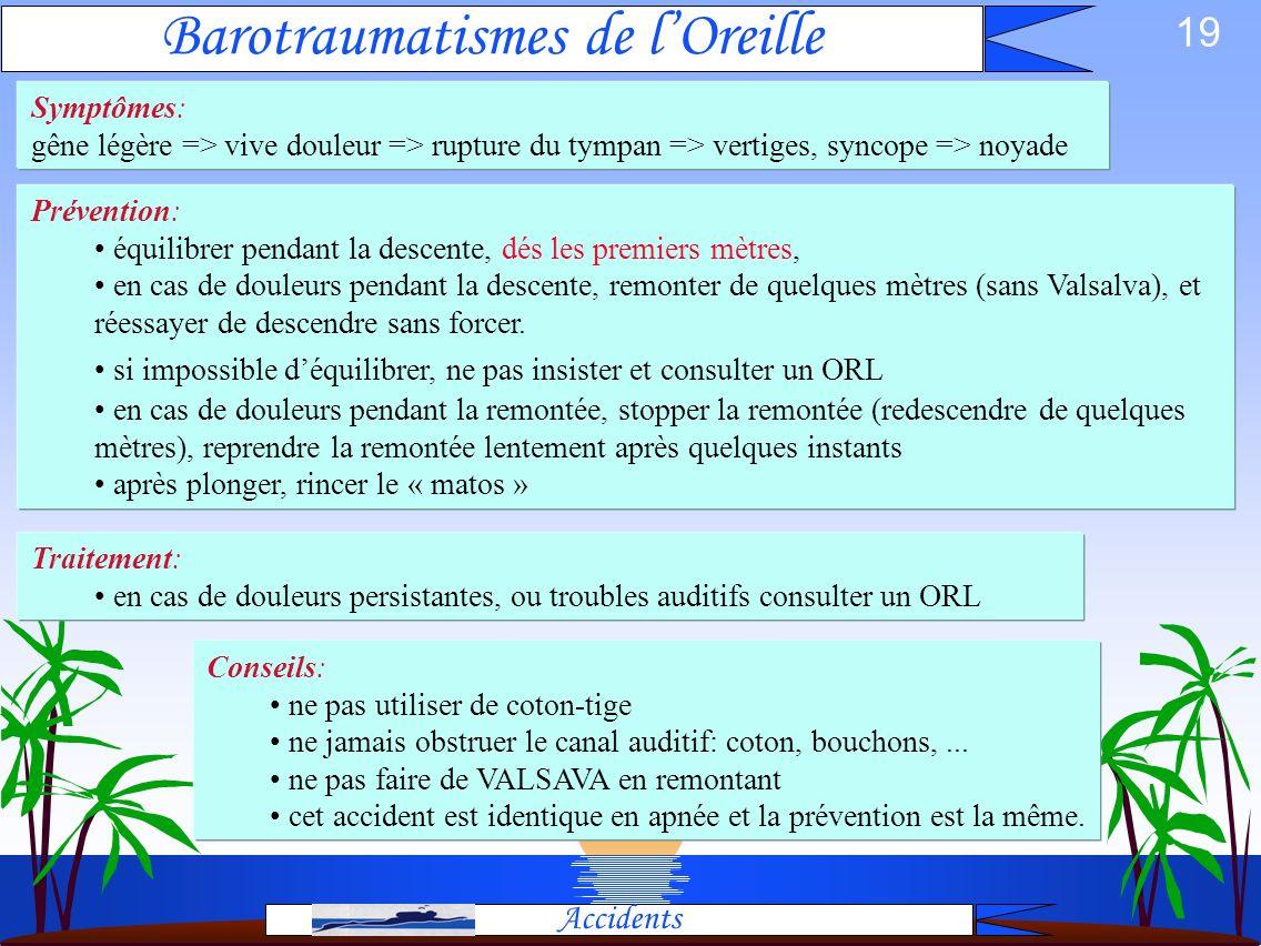 Barotraumatismes de l'Oreille