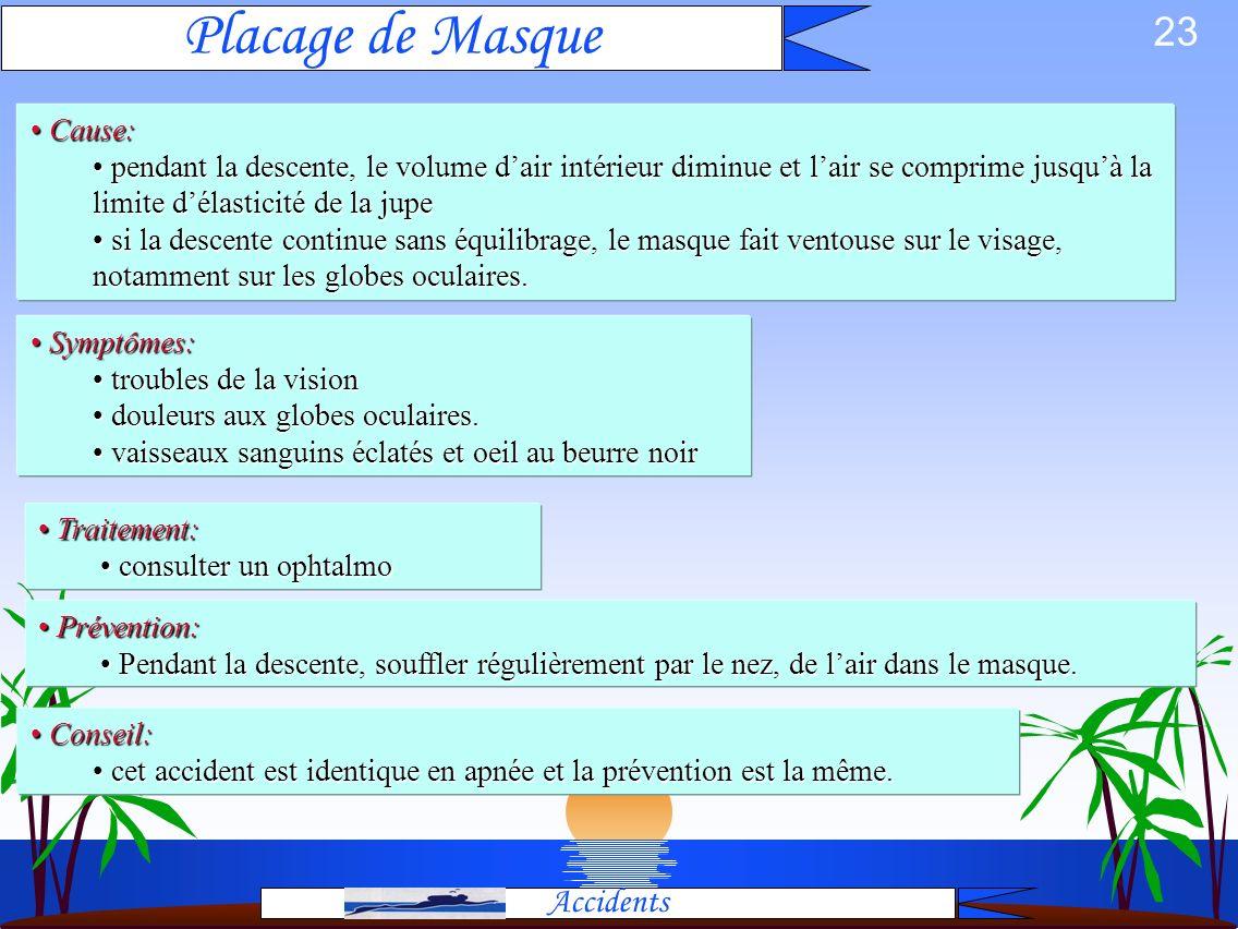 Placage de Masque Accidents Cause: