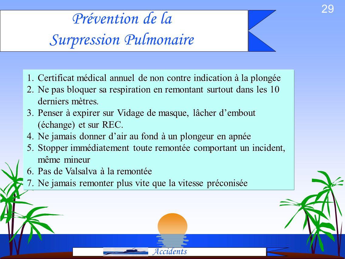 Prévention de la Surpression Pulmonaire