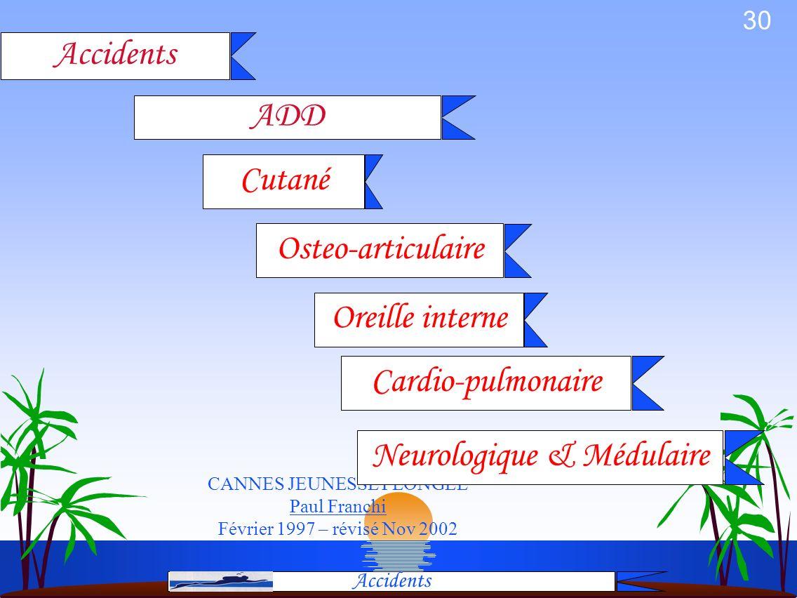 Neurologique & Médulaire